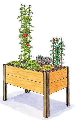 Plans For Small Space Vegetable Gardens, Raised Bed Garden Plans